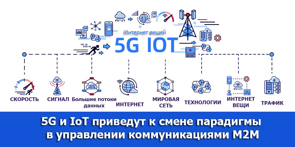 5G - Как работает пятое поколение мобильной сети?