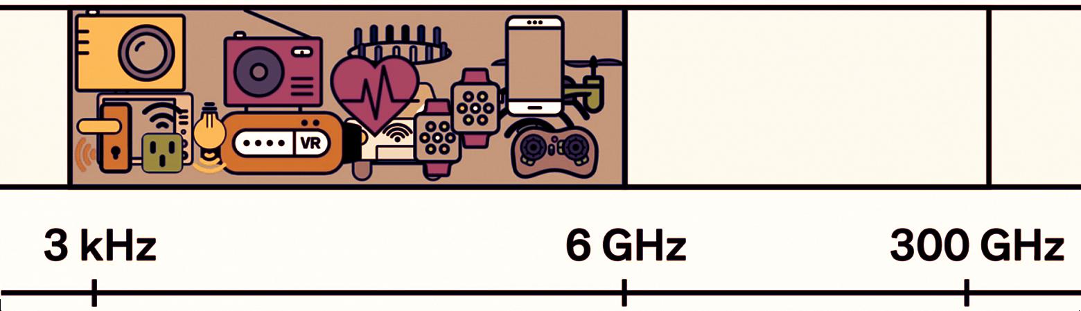 Как работает мобильная сеть пятого поколения 5G на пальцах