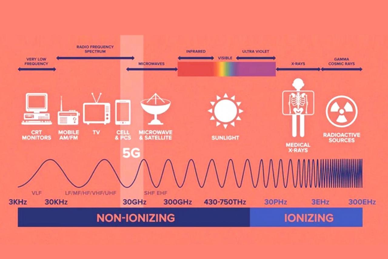 Мобильная сеть 10G – 10-го поколения