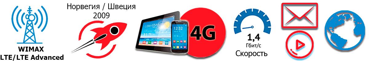 4G / LTE - Четвертое поколение мобильной сети: