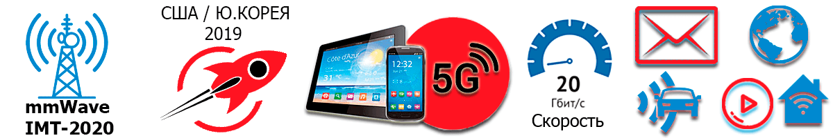 5G – Какую скорость или как быстро может работать пятое поколение мобильной сети?