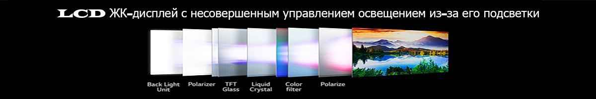 LCD «Liquid Crystal Display»