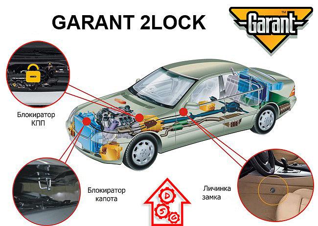 FLIM GARANT 2LOCK блокиратор АКПП (автоматической коробки передачи) и капота.