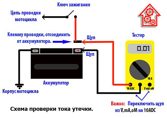 Как проверить мультиметром утечку тока АКБ в автомобиле?
