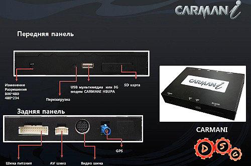 Навигационный бокс Carmani TC-5000 для автомобиля.