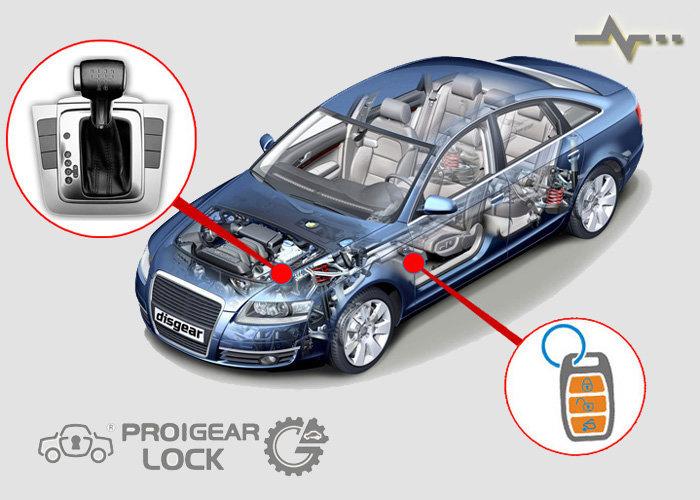 Блокировка гидротрансформатора АКПП: муфта, ранняя и частичная